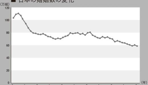 結婚=幸せではない? 独身女性400人に聞いた、今の日本のリアルな結婚観