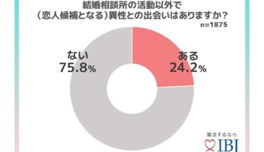 婚活中の男性6割が「結婚や恋愛の相談をする人がいない」、その理由は?